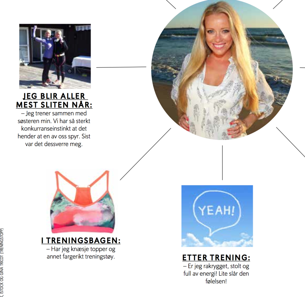ShapeUp-Norge-Mitt-treningsliv-positivista, merete gamst, trening